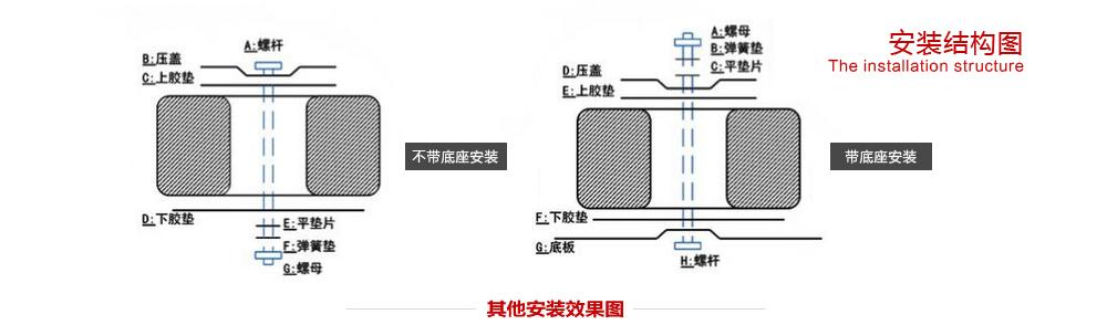 环形变压器安装结构图