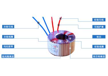 环形音频变压器结构图